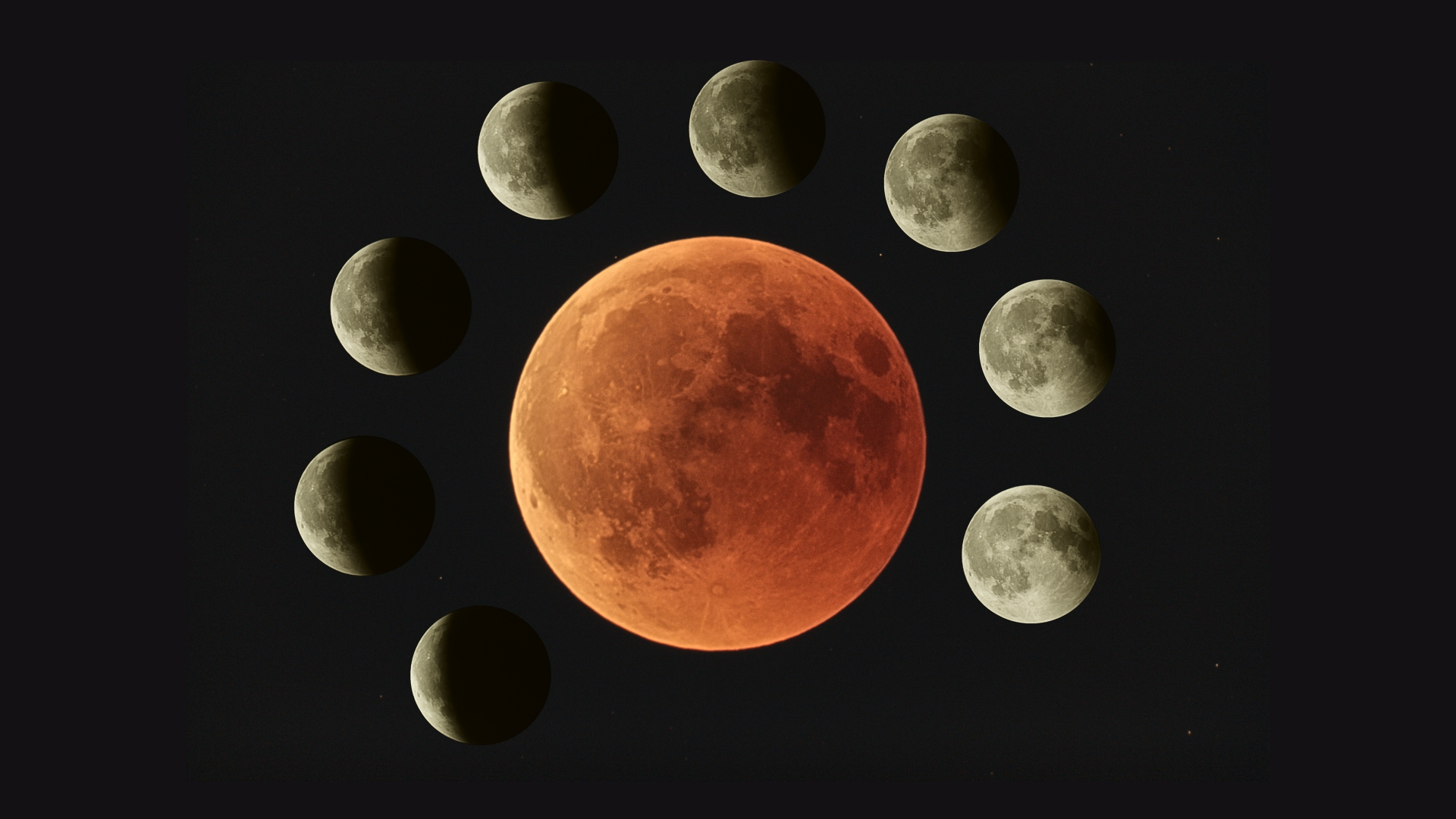 2018 Lunar Eclips